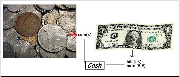 Dinheiro Cash
